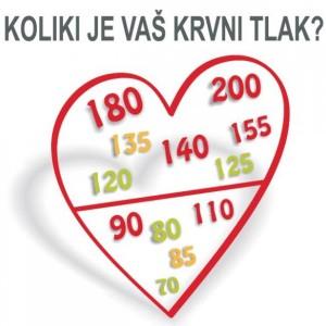 Dani preventive 2013. - Koliki je Vaš krvni tlak?